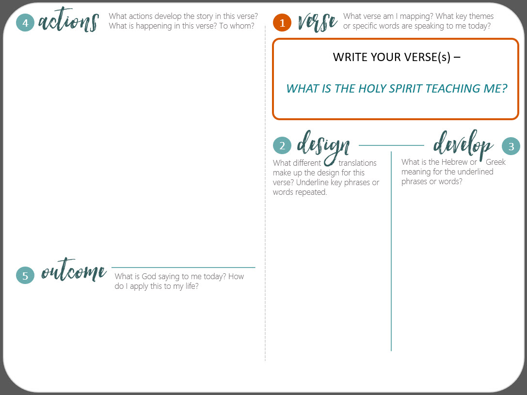 Verse Mapping 101: Steps to Study the Bible Like Never